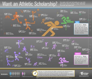 The full size infographic is available here.